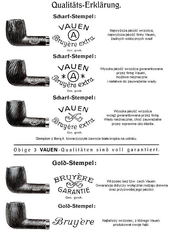 Sygnatury Vauen